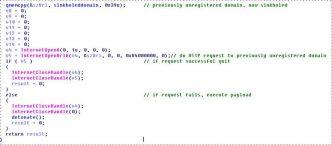 Il kill switch inserito nel ransomware WannaCry sul dominio iuqerfsodp9ifjaposdfjhgosurijfaewrwergwea.com